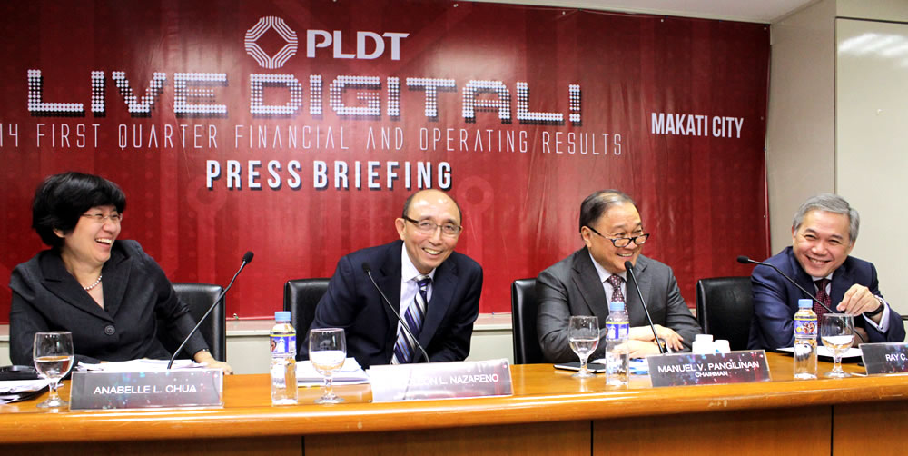 PLDT Stock Analysis